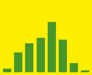 Alterstruktur Parteien_Grüne_Grün